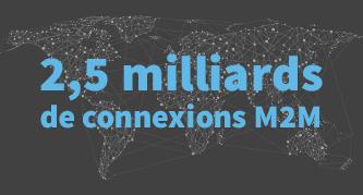 Dans sept ans, 2,5 milliards de connexions Machine-to-Machine seront réalisées tous secteurs confondus.