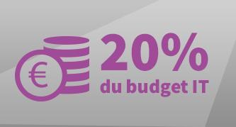 En 2017, les dépenses en logiciels SaaS représenteront 20 % du budget IT des entreprises