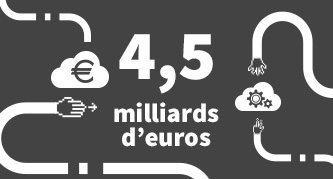 4,5 milliards d'euros pour le cloud public
