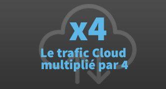Le trafic Cloud multiplié par 4 d'ici 2020 selon Cisco
