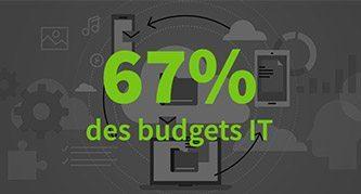 Des budgets toujours plus consacrés au cloud
